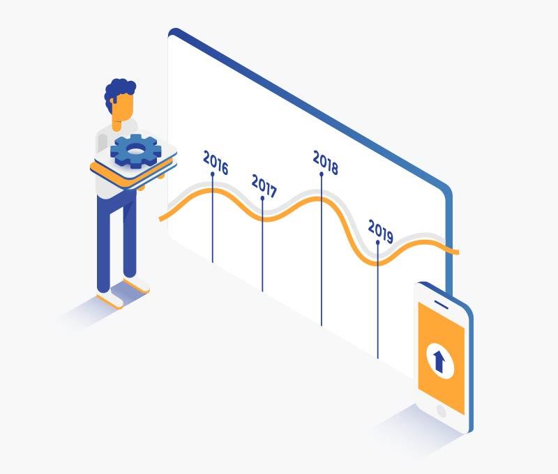 wzrost pozycji strony w internecie
