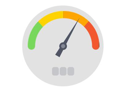Wskaźnik, licznik szybkości